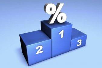 L'immobilier est le placement de long terme le plus pertinent